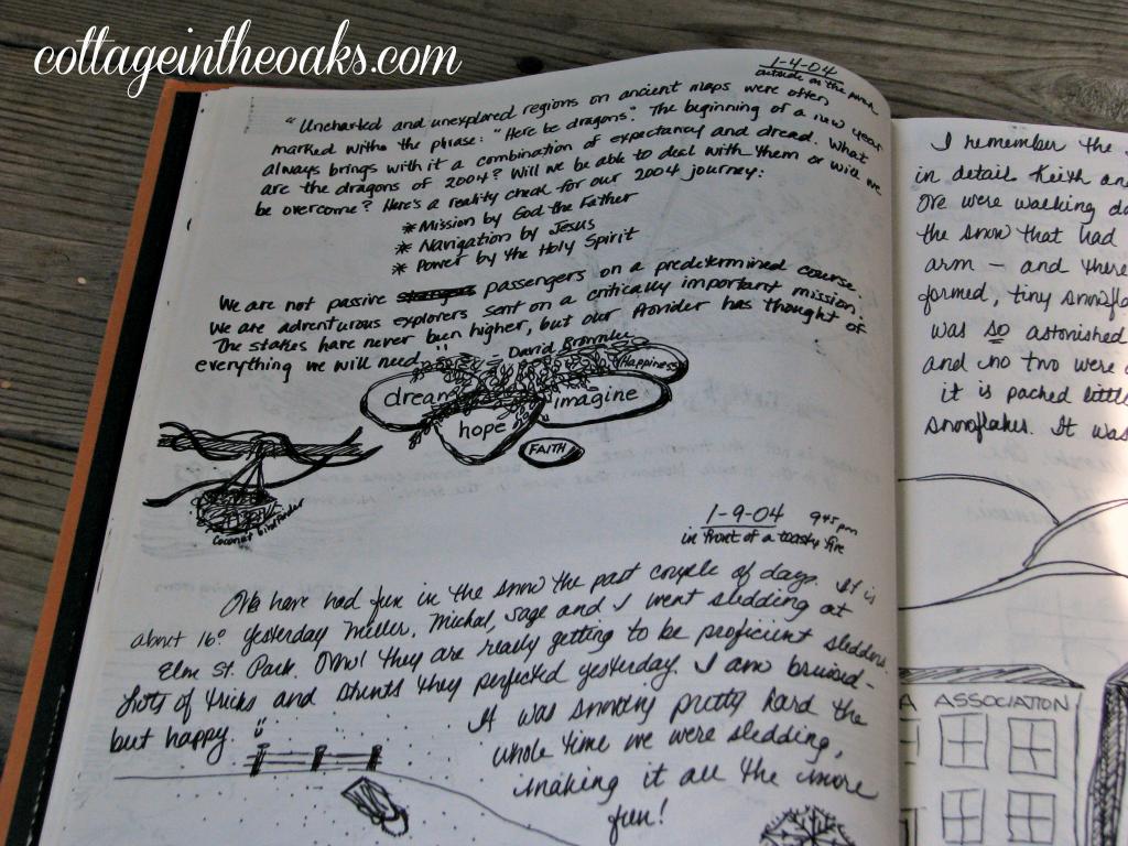 Art Journal Drawings Art Journaling